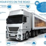 Ctrack Always Visible: Gain full control over your fleet