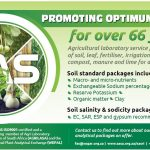 Take the guesswork out of crop nutrition